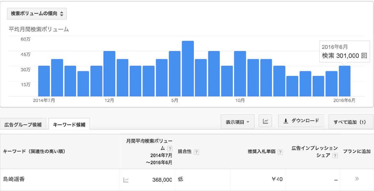 new_スクリーンショット_harukashimazaki