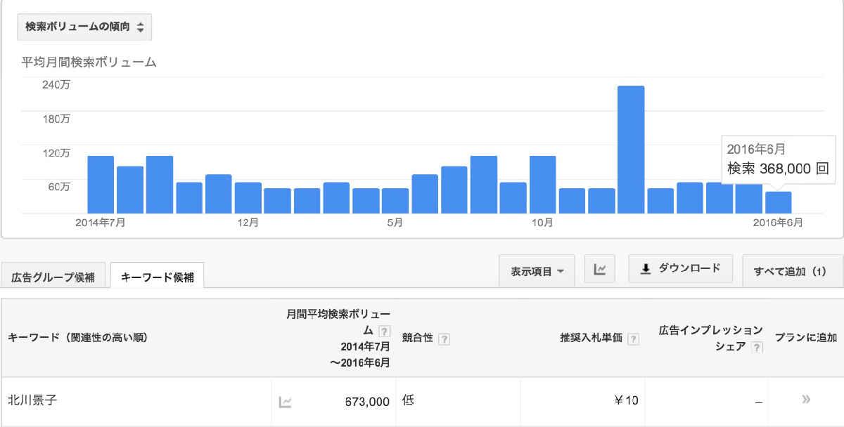 new_スクリーンショット_keikokitagawa