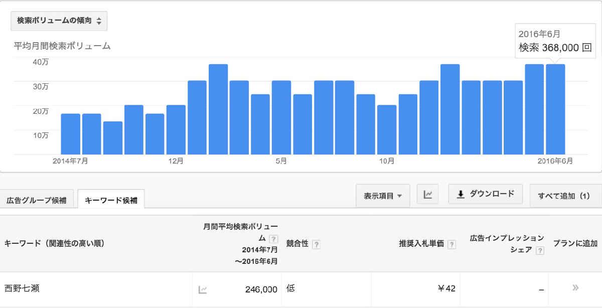 new_スクリーンショット_nanasenishino